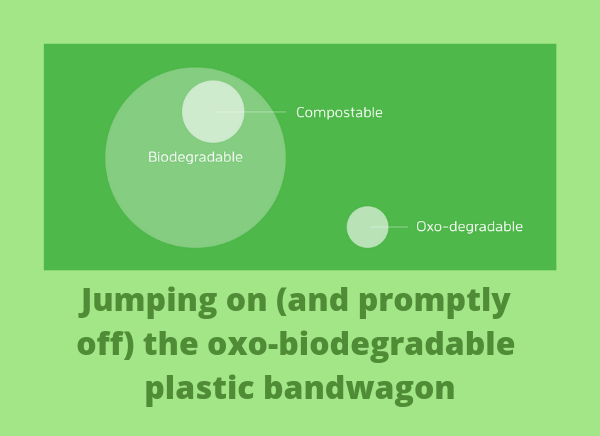 Jumping on (and then promptly off) the Oxo-Biodegradable plastic bandwagon