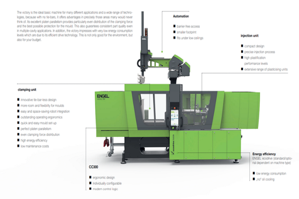Versapak's Latest Investment in Manufacturing Capacity