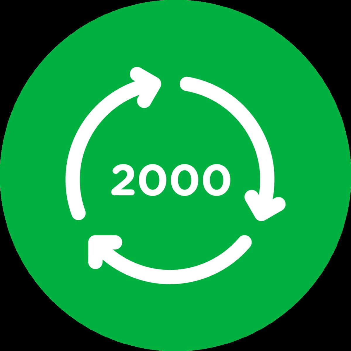 Reusable Over 2,000 Times